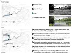 Project entry 2011 - Ecological awareness and recreation reserve, Banderilla, Mexico: Hydrology.