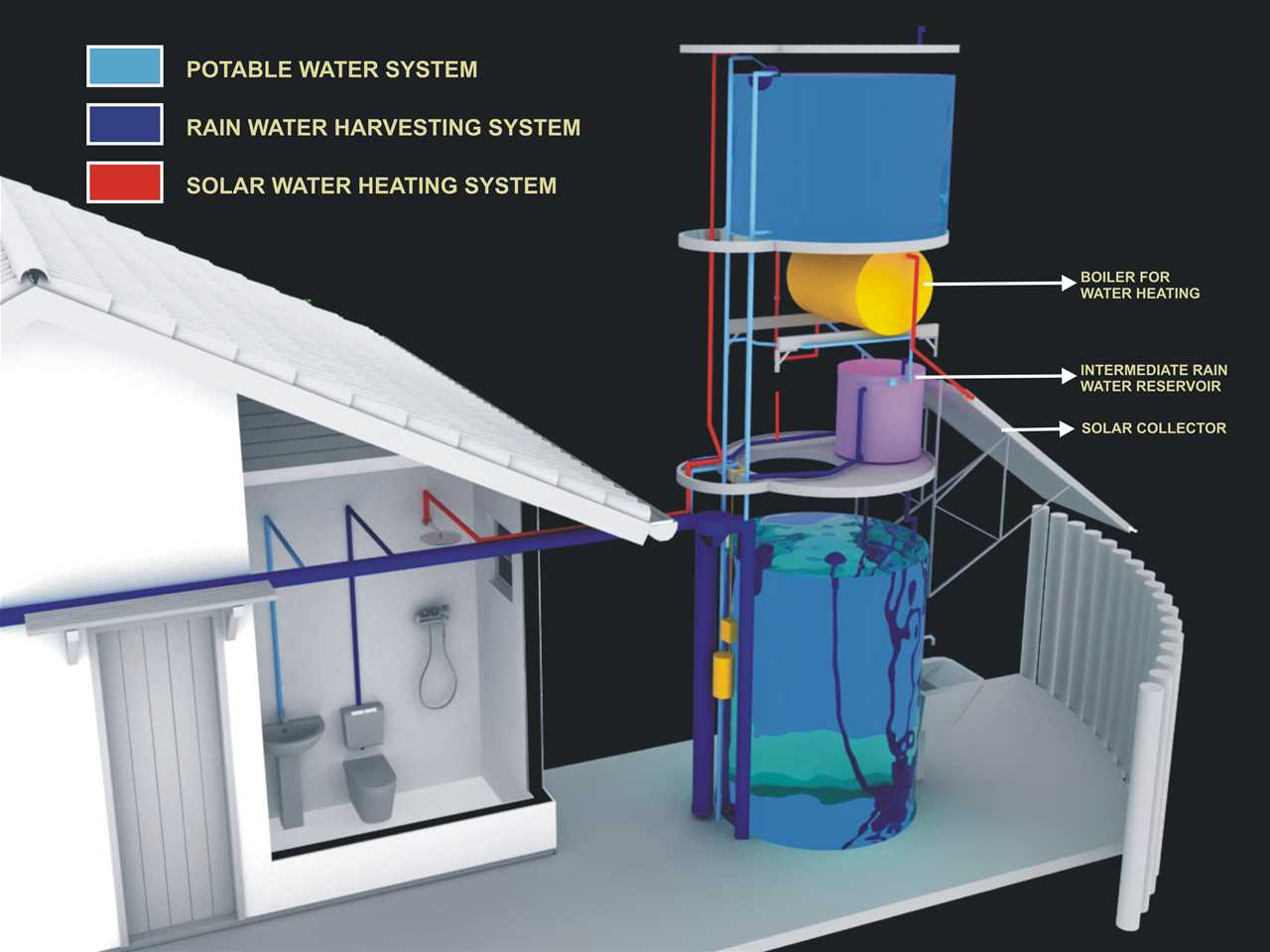 Global Finalist 2009: Solar water heating and rainwater tower, Florianopolis, Brazil