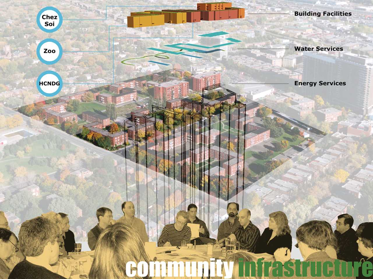 Community Infrastructure: an unprecedented integration of buildings, infrastructure and …
