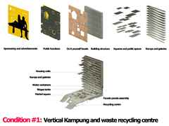 Vertical informal settlement and waste recycling center