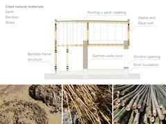 "Project entry 2011 ""Locally-manufactured cob and bamboo school building, Jar Maulwi"": Earth and …"