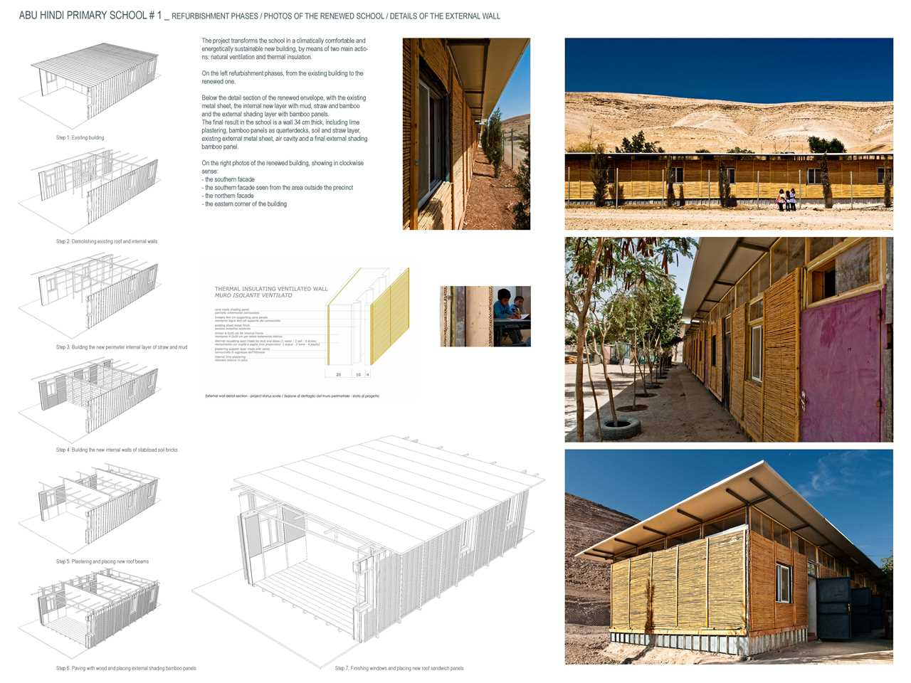 Global Finalist 2012: Sustainable refurbishment of a primary school, Al Azarije, Palestine
