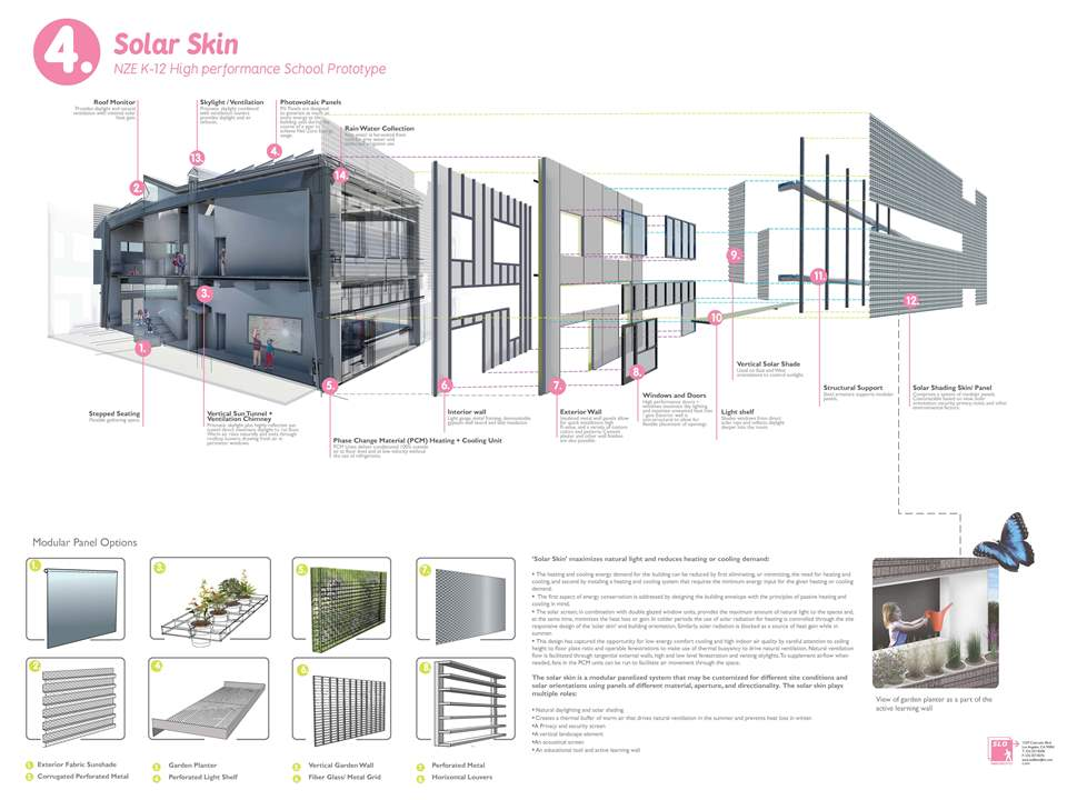 Project entry 2011 -  Zero net energy school building, Los Angeles, USA: Solar skin.