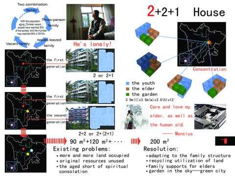 2 + 2 + 1 House