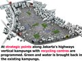 Project entry 2011 - Vertical informal settlement and waste recycling center, Jakarta, Indonesia: …
