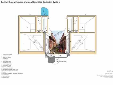 Project Entry 2011: Decentralized sanitation system, New Delhi, India