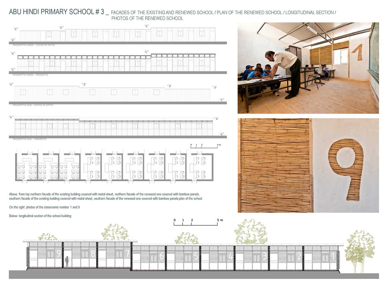 Project entry 2011 Africa Middle East – Sustainable refurbishment of a primary school, …