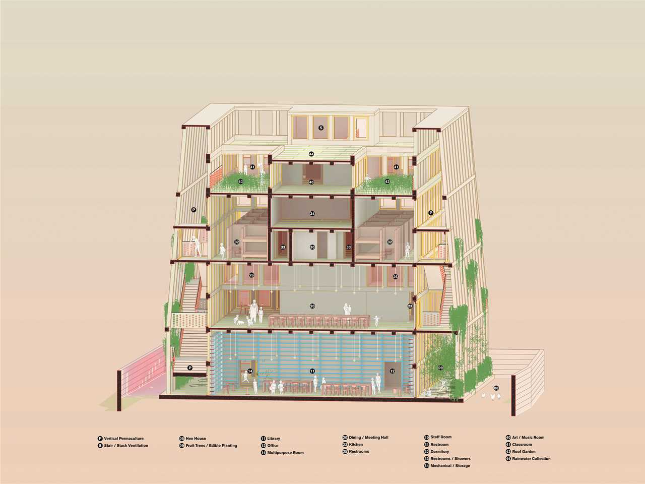 Project Entry 2014 Asia Pacific - Children's Ziggurat: Locally-adapted orphanage and …