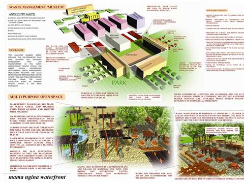 """Project entry 2008 Africa Middle East - """"Waterfront sustainable development concept, …"""