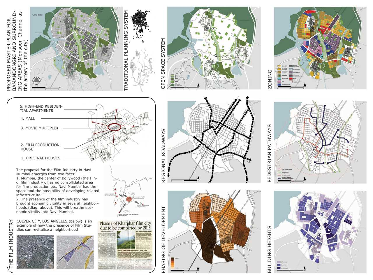 """Holcim Awards """"Next Generation"""" 2nd prize 2011 Asia Pacific: Town plan revitalization and …"""