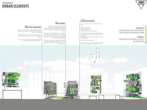 An essential component of the compact city model is the mixture of uses. It is necessary …