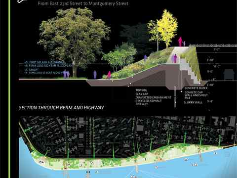 Global finalist entry 2015 - The Dryline: Urban flood protection infrastructure