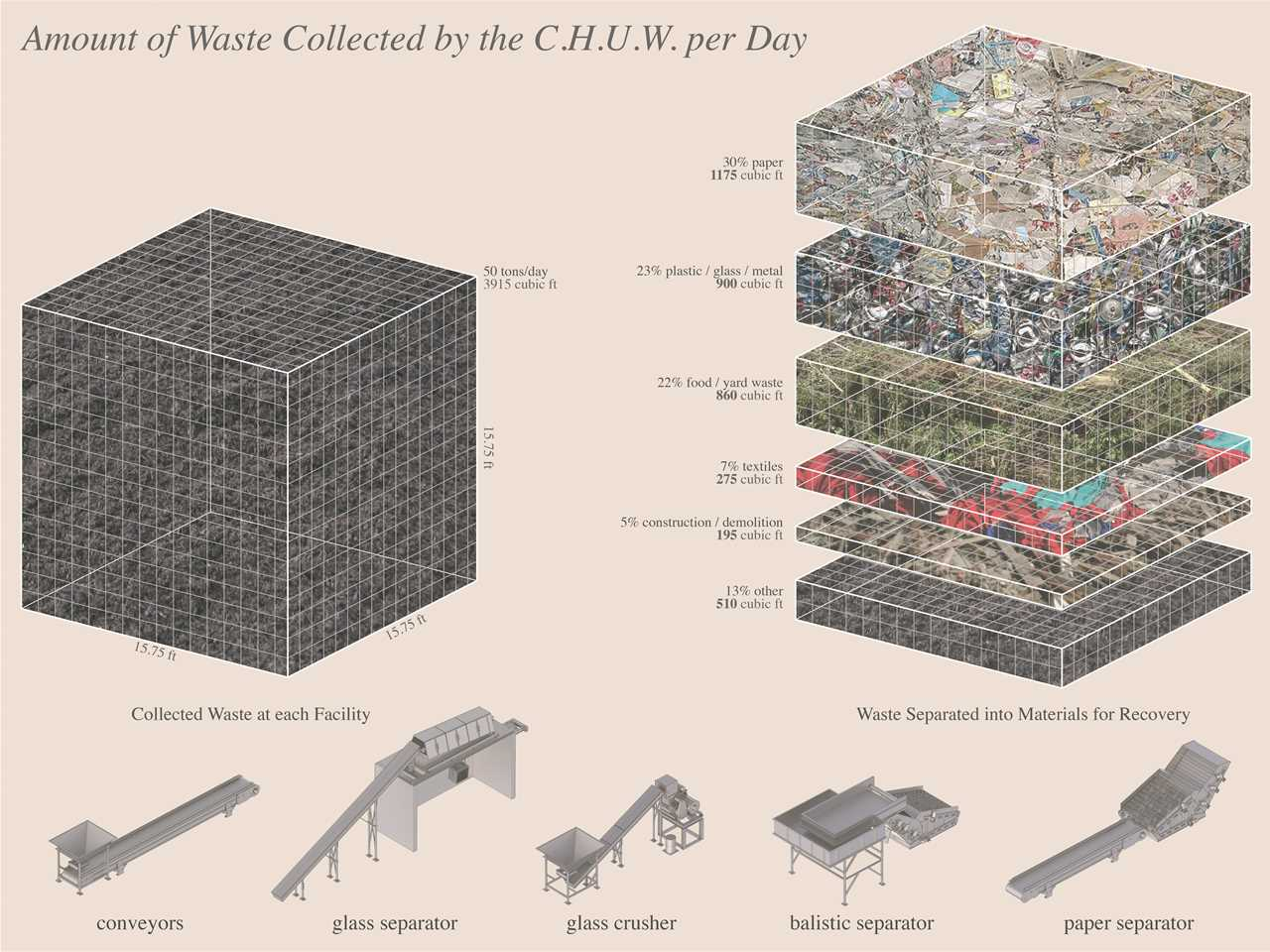 Project entry 2014 North America – Trash for Use: Municipal center for harvesting utility …
