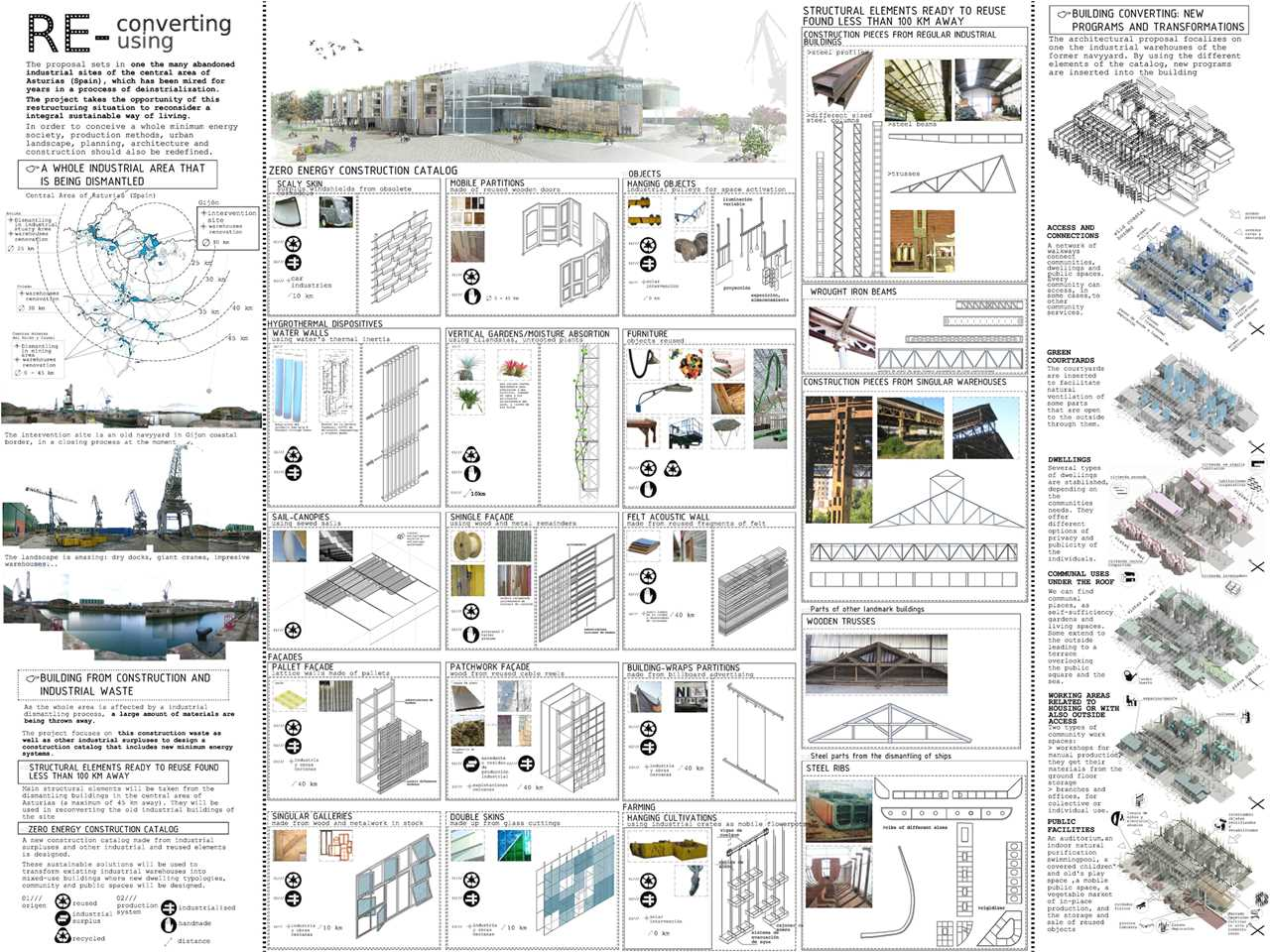 """Holcim Awards """"Next Generation"""" 2nd prize 2011 Europe: Materials reuse and regional …"""