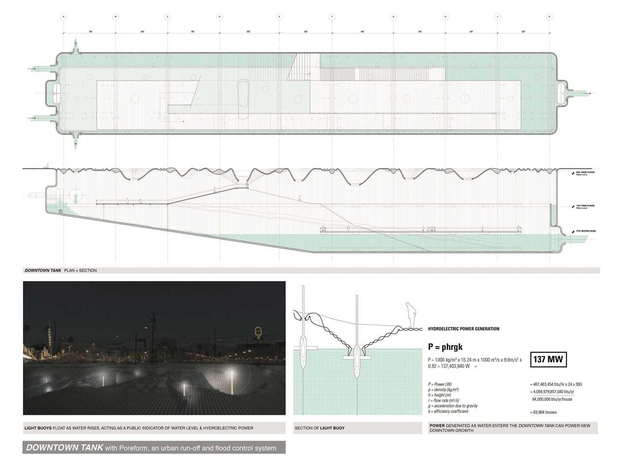 Project entry 2014 North America – Poreform: Water absorptive surface and subterranean …