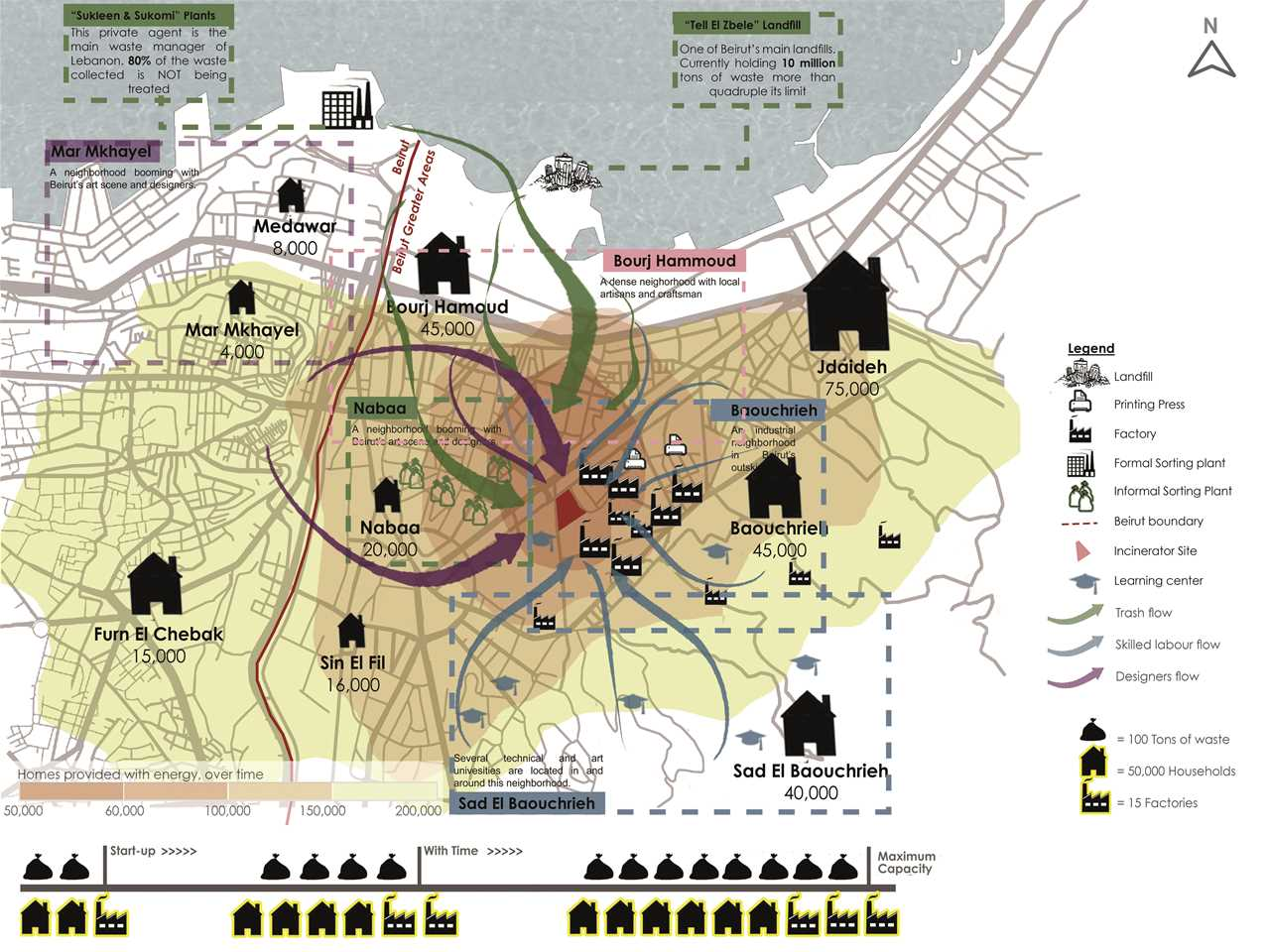 Project entry 2014 Africa Middle East – Waste to Energy: Urban energy recovery and …