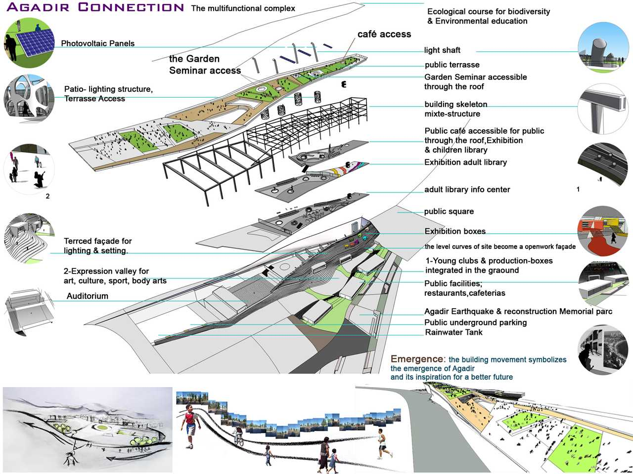 """Holcim Awards """"Next Generation"""" 3rd prize 2011 Africa Middle East: Culturally-sensitive …"""