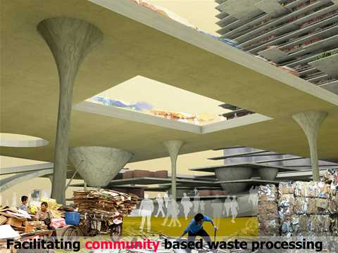 Project entry 2011 - Vertical informal settlement and waste recycling center, Jakarta, …