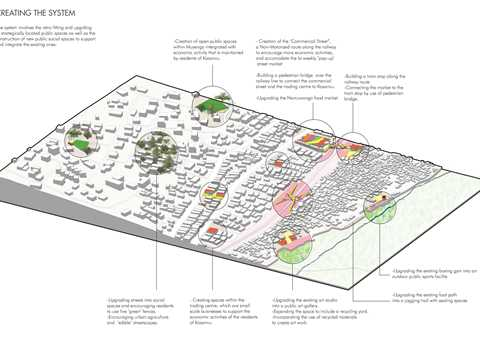 The system is created through the strategic location of social and public spaces which are …