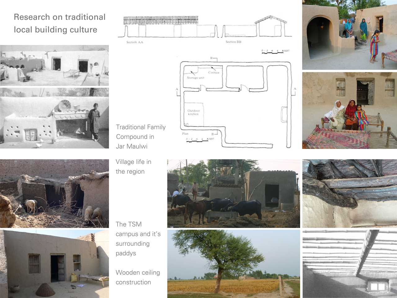 Project entry 2011 Asia Pacific – Locally-manufactured cob and bamboo school building, Jar …