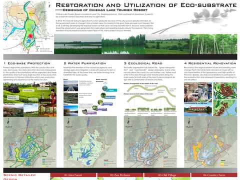 Restoration and Utilization of Eco-Substrate: Designing of Chishan Lake Tourism Resort