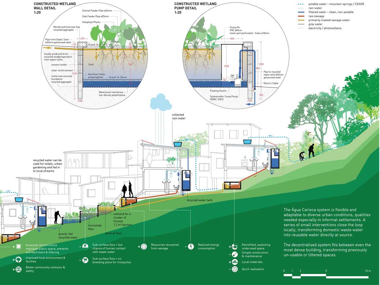 """""""Utopias can become reality"""" in Fifth LafargeHolcim Awards – Sustainable Construction 2017/2018"""