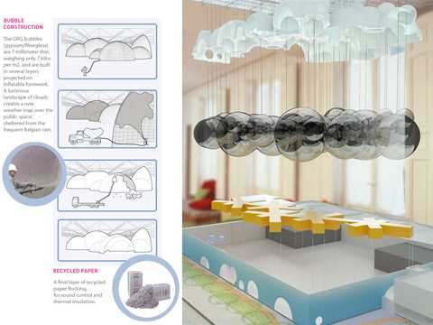 Total change inside, creating a luminous landscape of clouds; a sheltered public space …