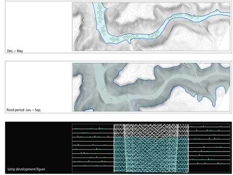 Project entry 2011 - Passive floodplain agricultural system, Gohatsion, Ethiopia: Function …