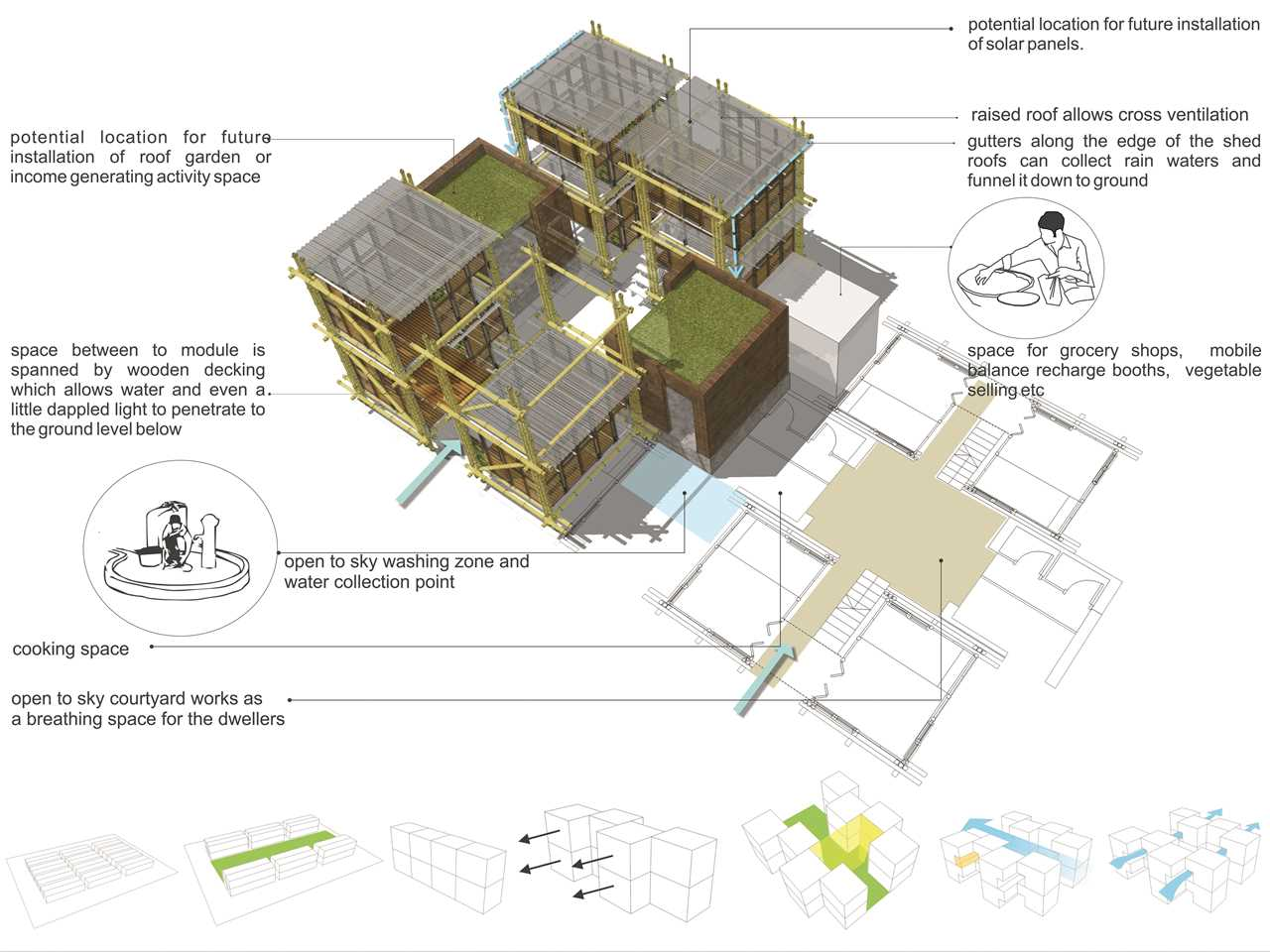 Project Entry 2014 Asia Pacific - Adaptable Portable: Modular housing for urban poor, …