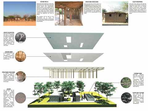 Project entry 2014 Latin America – Harvesting Agriculture: Community center for water …