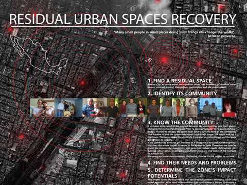 Residual urban spaces recovery