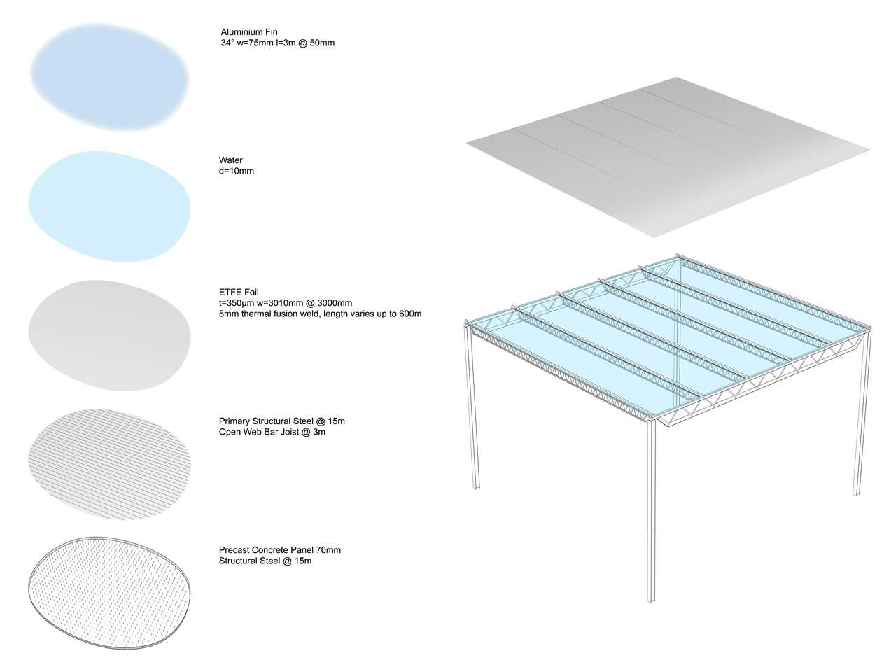 Prototype for a evaporative roof for radiant cooling, Cherry Valley, CA, USA