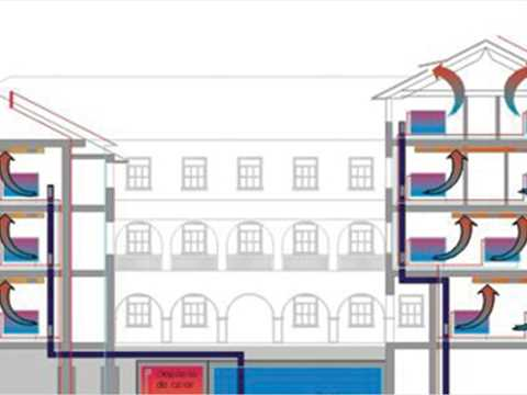 Sustainable renovation of the Goethe Institute