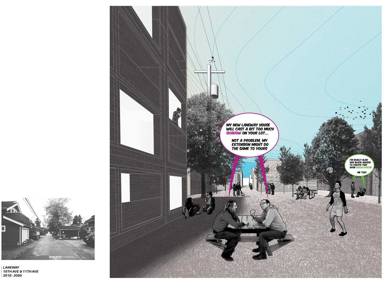 Protocol for agent-based neighborhood transformation, Vancouver, Canada
