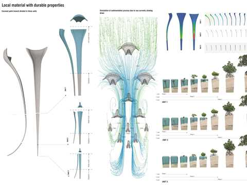 """Material system: structure and performance. Palm branches have an ideal """"spoon"""" shape …"""
