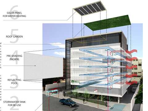 Energy-efficient medical and social center