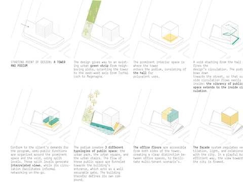 Inspired by podium and tower: the podium slopes down toward the surrounding urban space, …