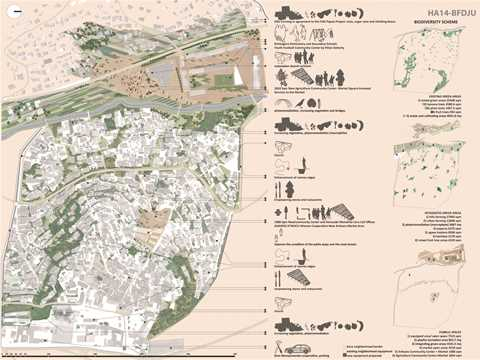 Kora's district masterplan: showing strategic and programmatic actions, and schemes for …