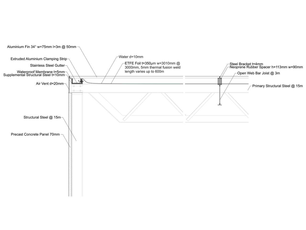Prototype for an evaporative roof for radiant cooling, Cherry Valley, CA, USA