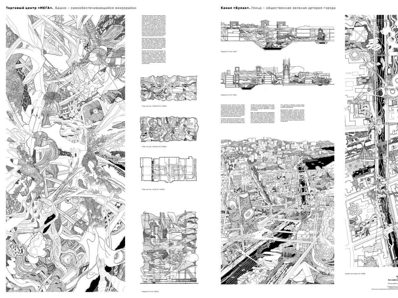 New spatial concepts for the city of the future, Kazan, Russia