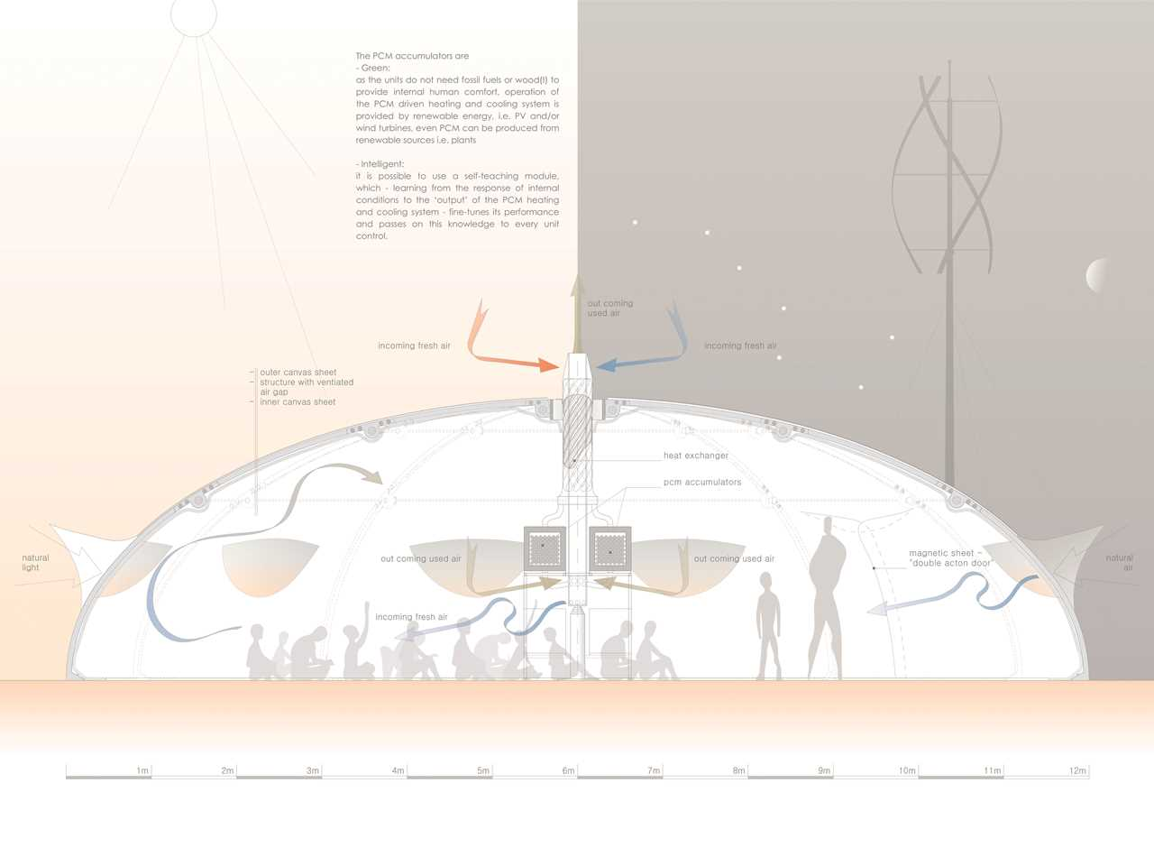 Project entry 2014 Africa Middle East - White Canvas: Health center and school in refugee …