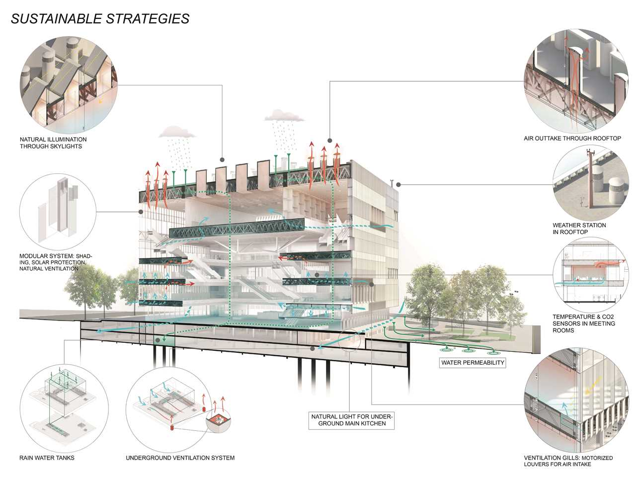 Project entry 2014 Latin America – Breathing Envelope: Vertically-stacked convention …