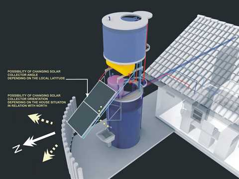 """Project entry 2008 Latin America - """"Solar water heating and rainwater tower, …"""